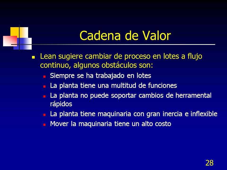 Cadena de ValorLean sugiere cambiar de proceso en lotes a flujo continuo, algunos obstáculos son: Siempre se ha trabajado en lotes.