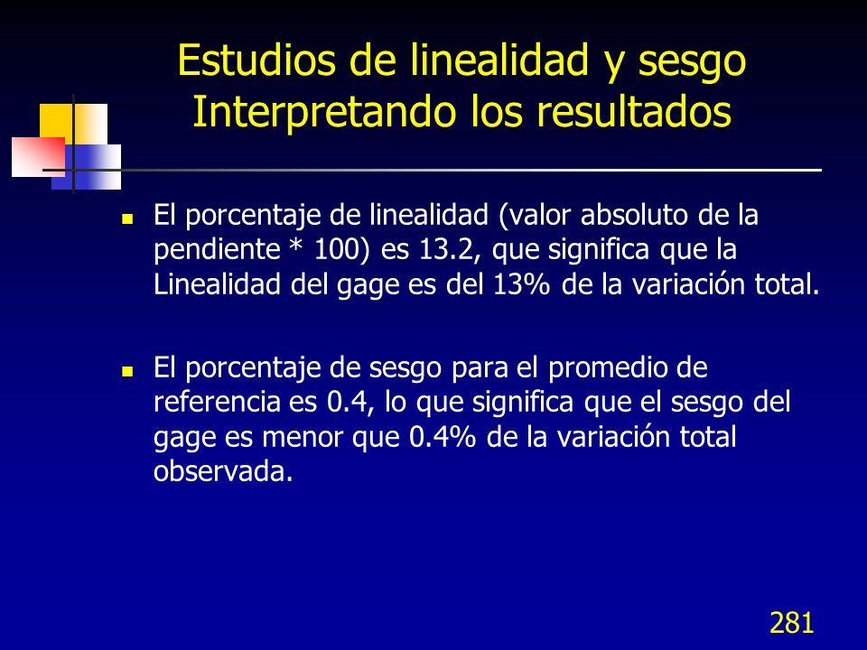 Estudios de linealidad y sesgo Interpretando los resultados