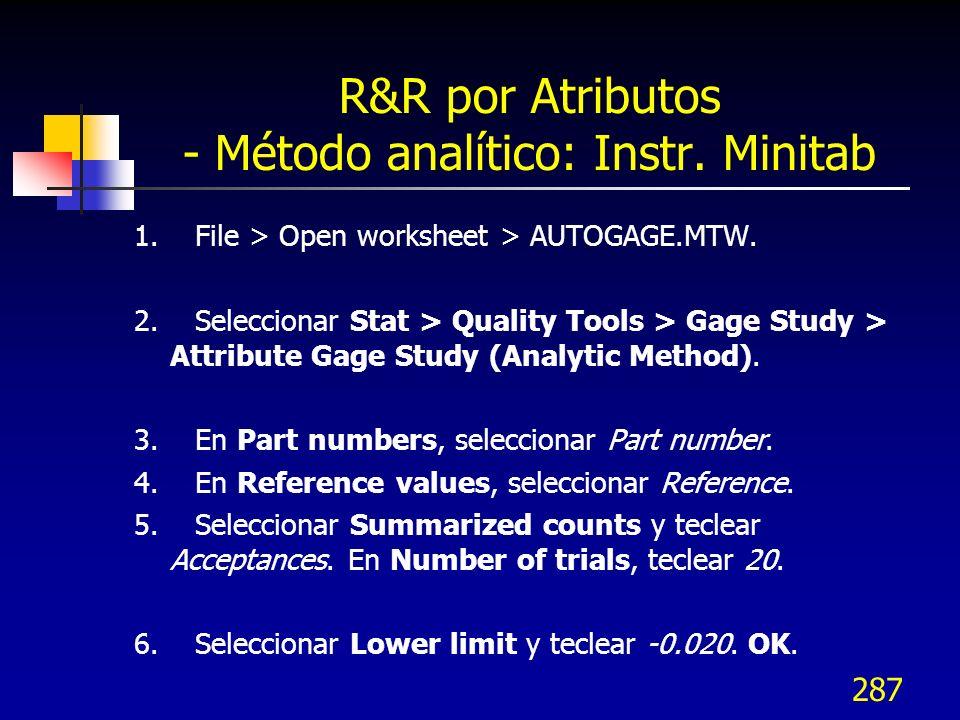 R&R por Atributos - Método analítico: Instr. Minitab