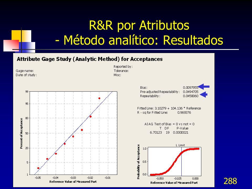 R&R por Atributos - Método analítico: Resultados