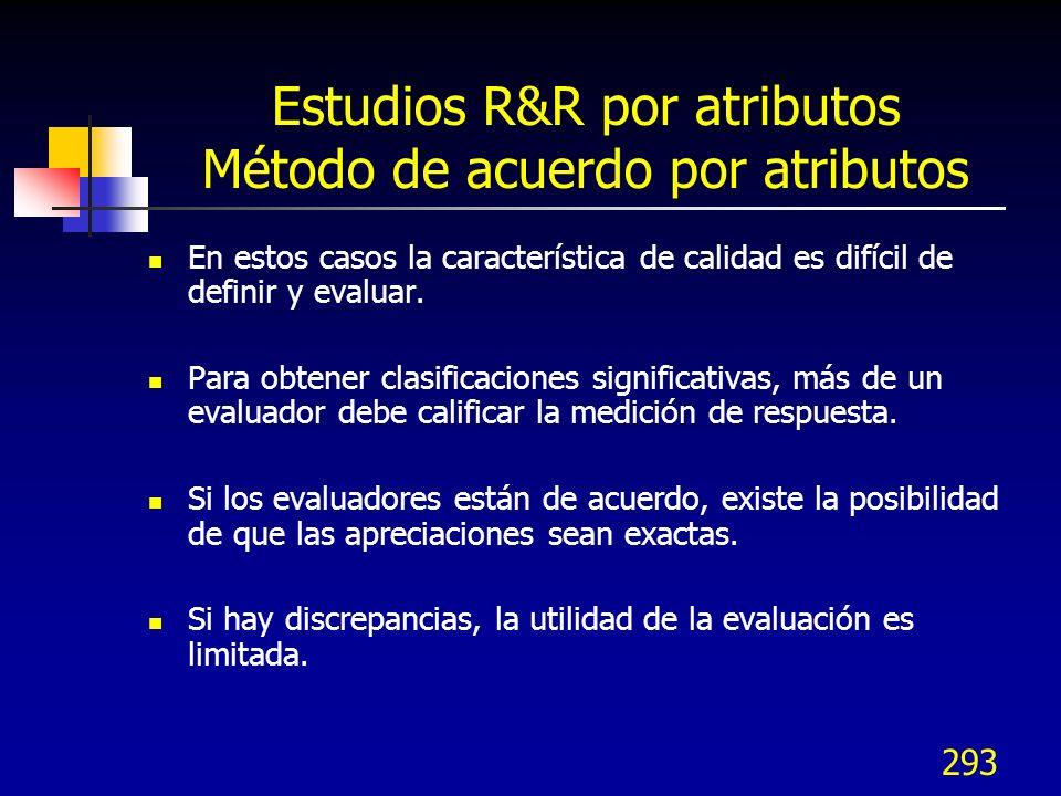 Estudios R&R por atributos Método de acuerdo por atributos