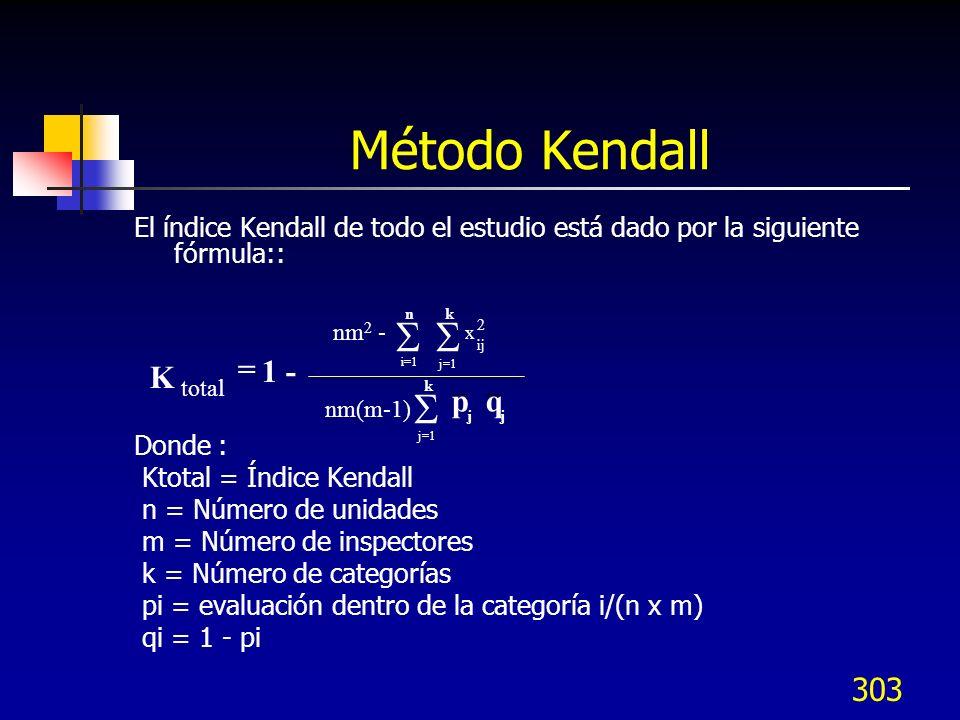 Método KendallEl índice Kendall de todo el estudio está dado por la siguiente fórmula:: Donde : Ktotal = Índice Kendall.