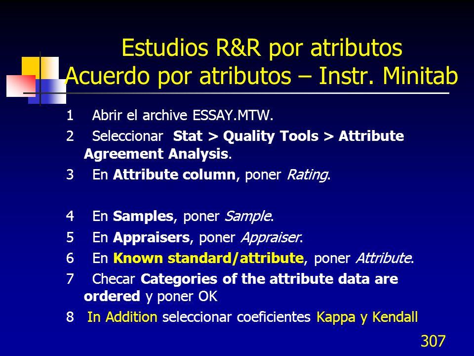 Estudios R&R por atributos Acuerdo por atributos – Instr. Minitab