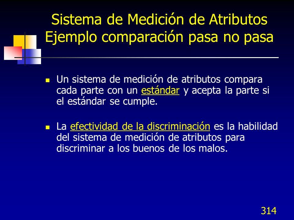 Sistema de Medición de Atributos Ejemplo comparación pasa no pasa