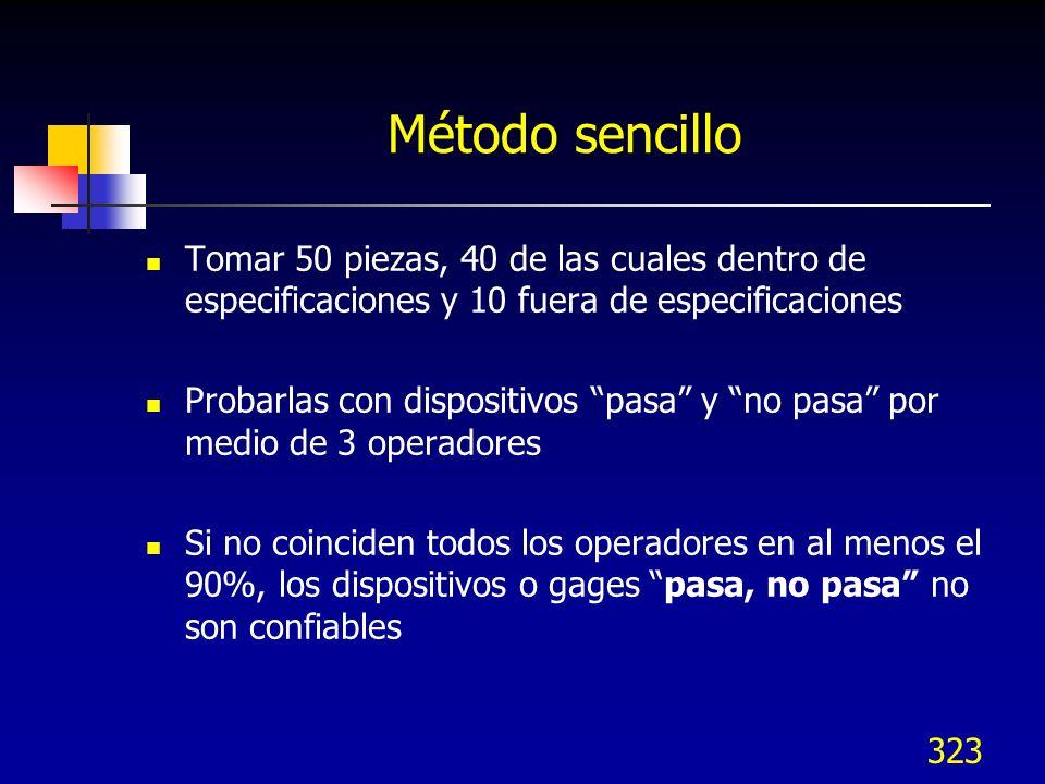 Método sencillo Tomar 50 piezas, 40 de las cuales dentro de especificaciones y 10 fuera de especificaciones.