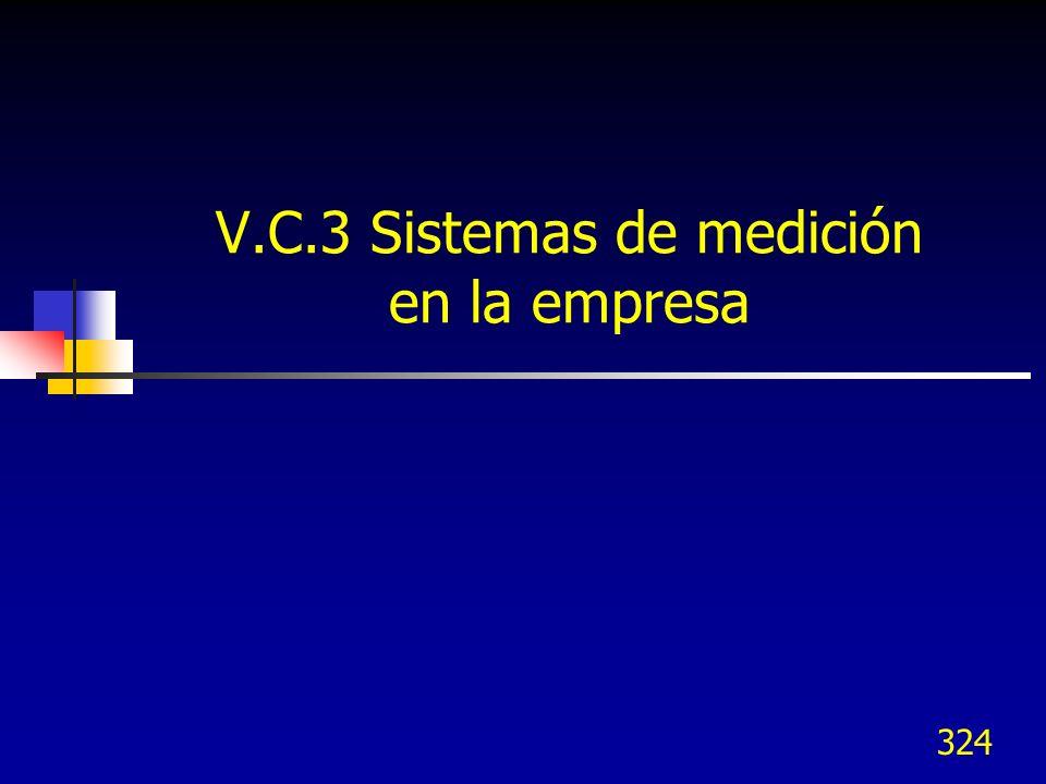 V.C.3 Sistemas de medición en la empresa