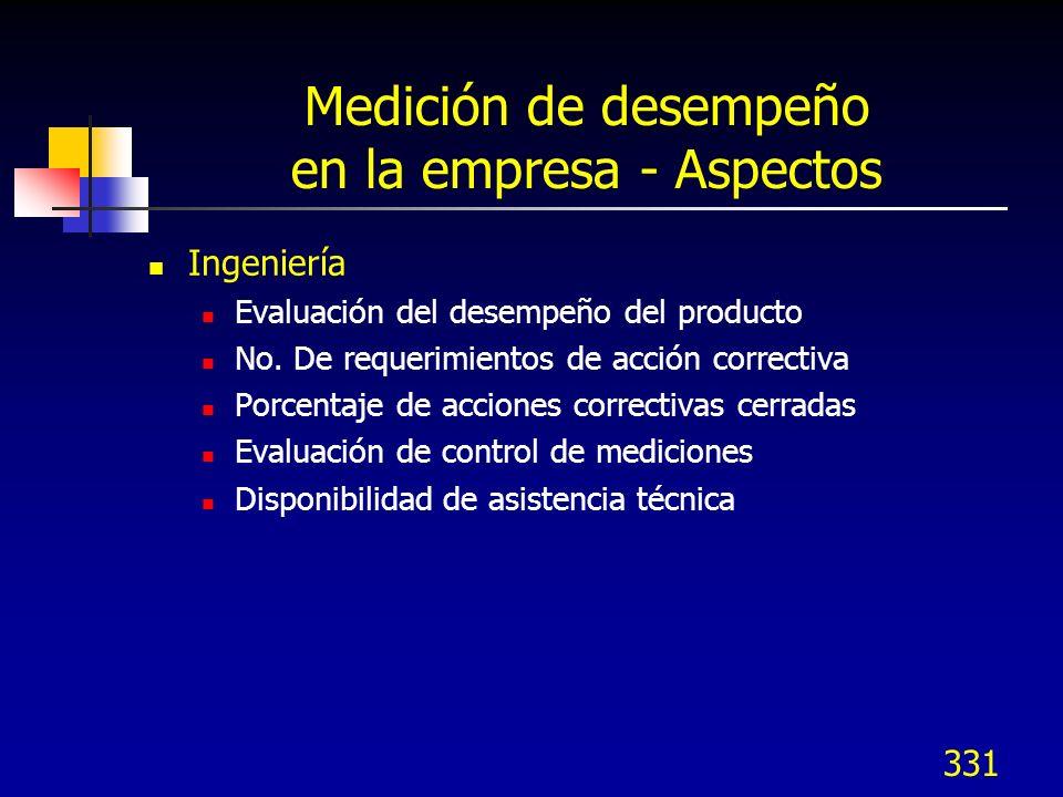Medición de desempeño en la empresa - Aspectos