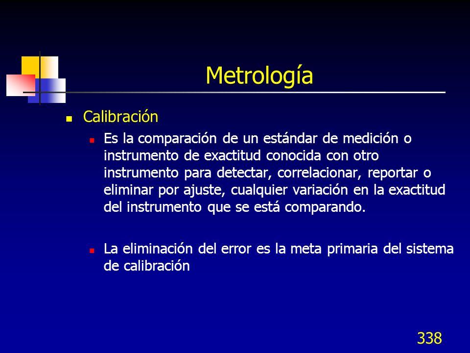 Metrología Calibración