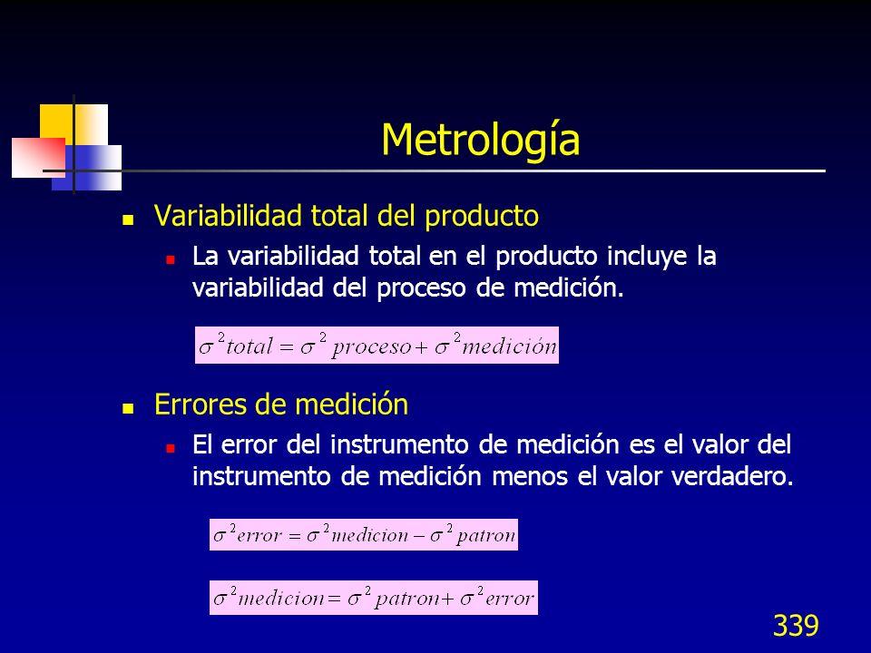 Metrología Variabilidad total del producto Errores de medición