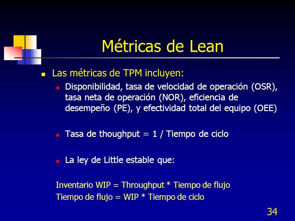 Métricas de Lean Las métricas de TPM incluyen: