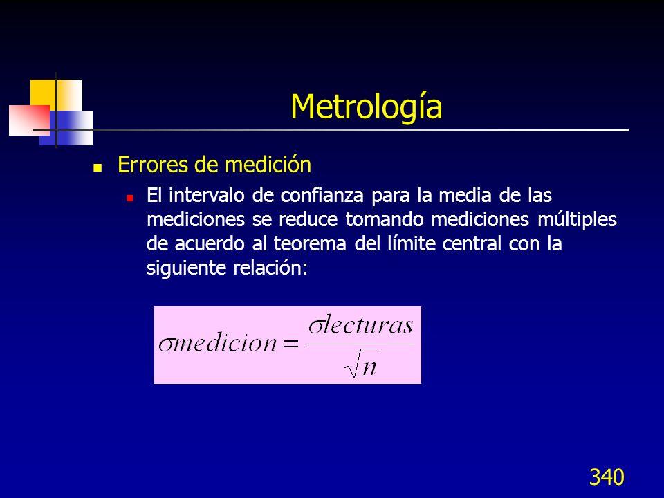 Metrología Errores de medición