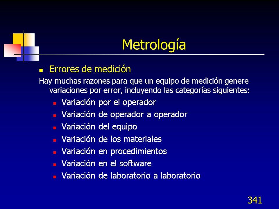 Metrología Errores de medición Variación por el operador