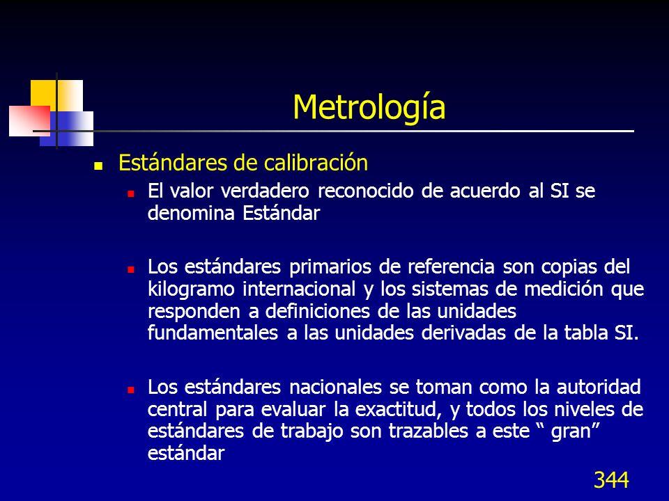 Metrología Estándares de calibración