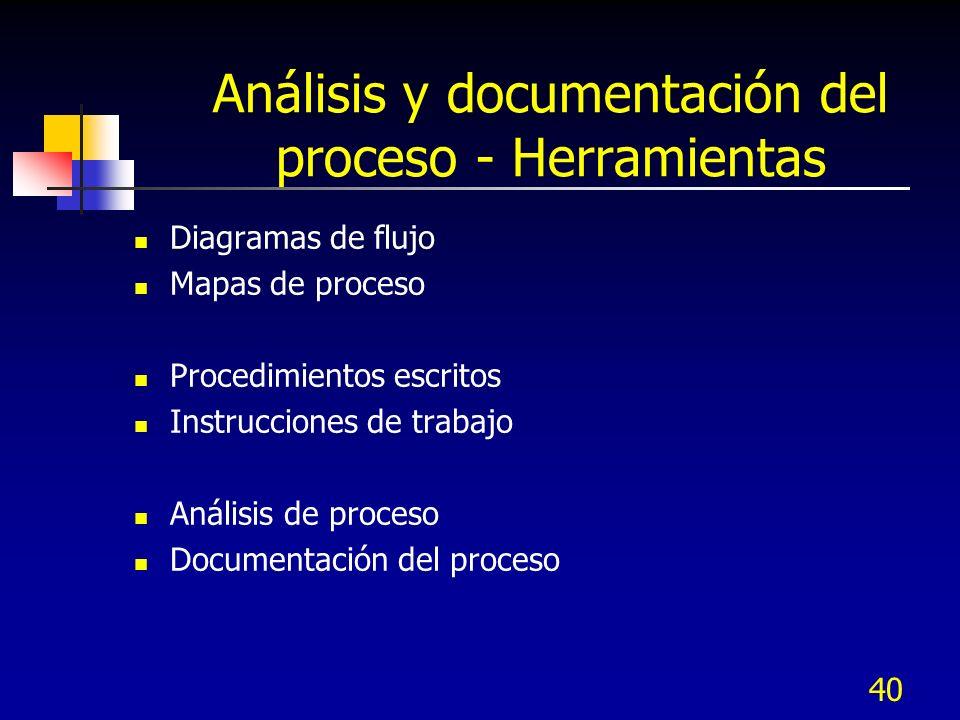 Análisis y documentación del proceso - Herramientas