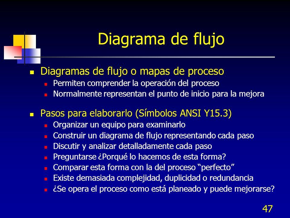 Diagrama de flujo Diagramas de flujo o mapas de proceso