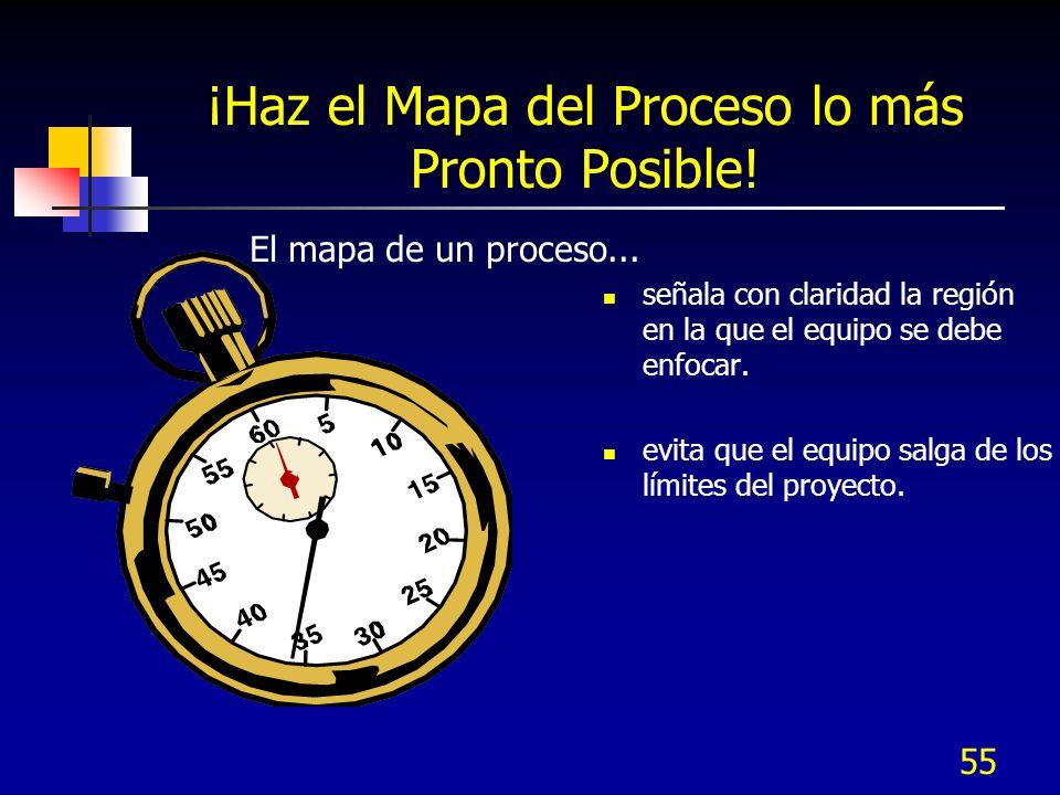 ¡Haz el Mapa del Proceso lo más Pronto Posible!
