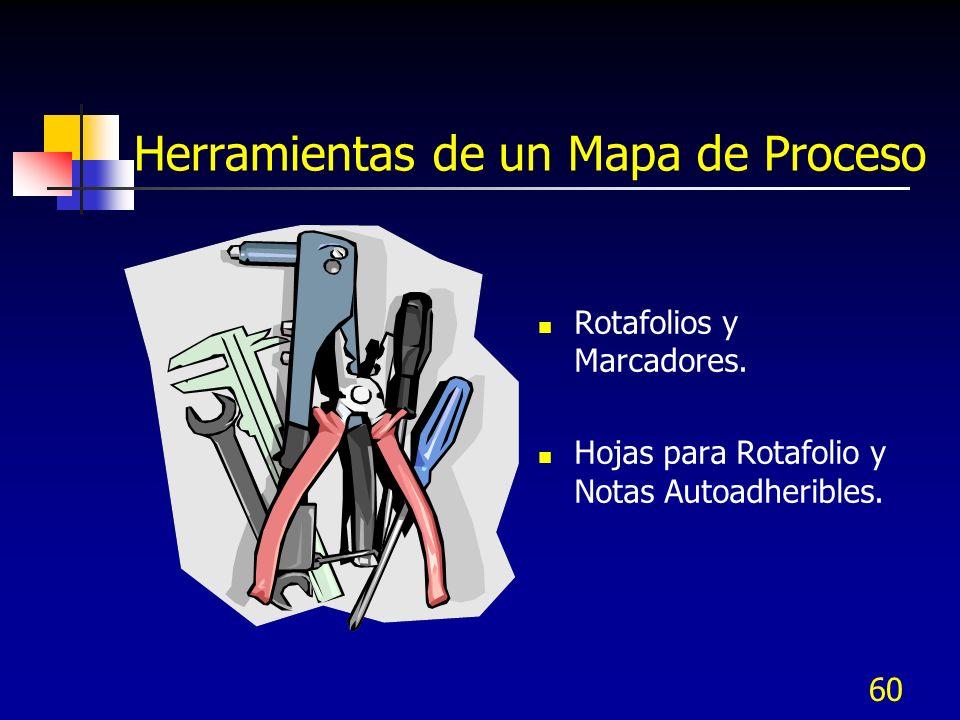 Herramientas de un Mapa de Proceso