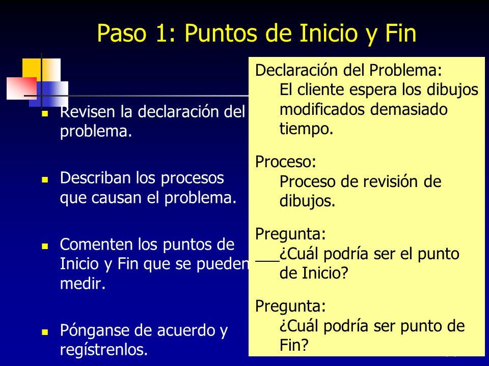 Paso 1: Puntos de Inicio y Fin