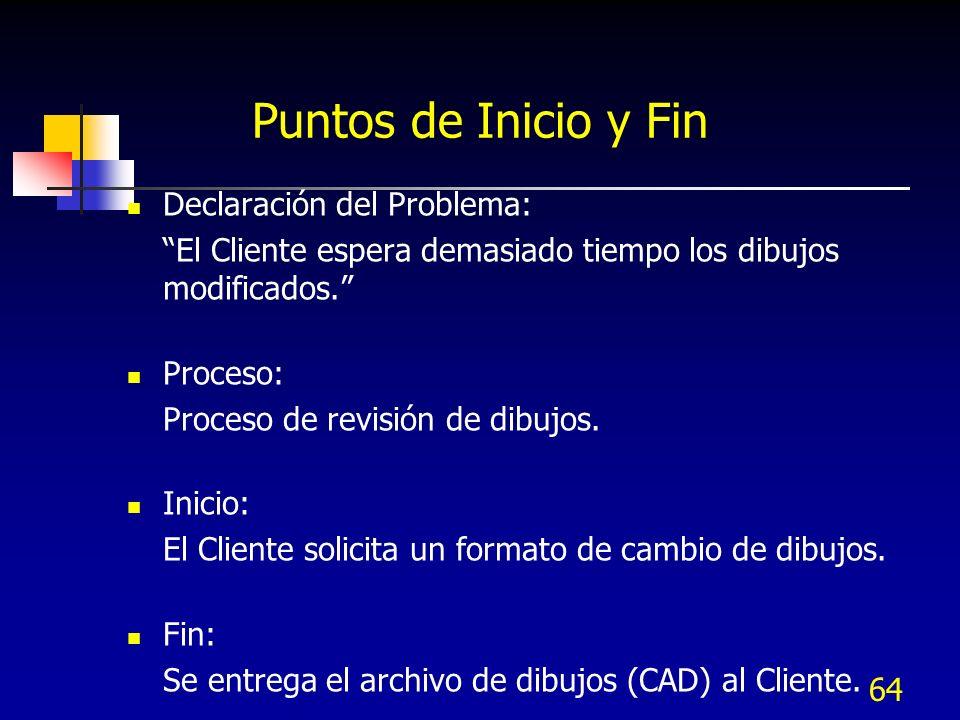 Puntos de Inicio y Fin Declaración del Problema: