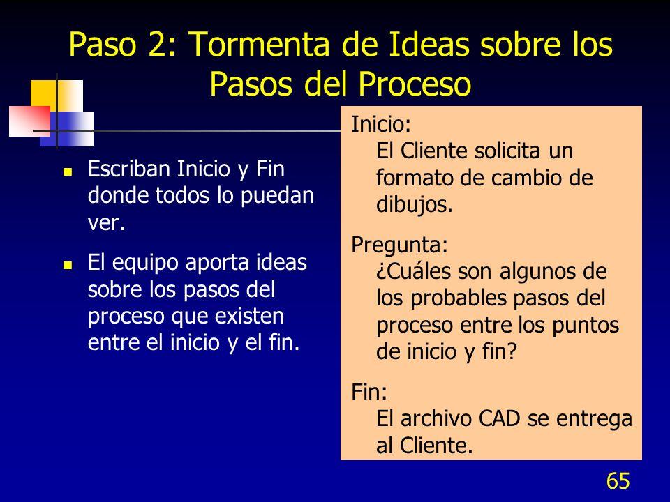 Paso 2: Tormenta de Ideas sobre los Pasos del Proceso