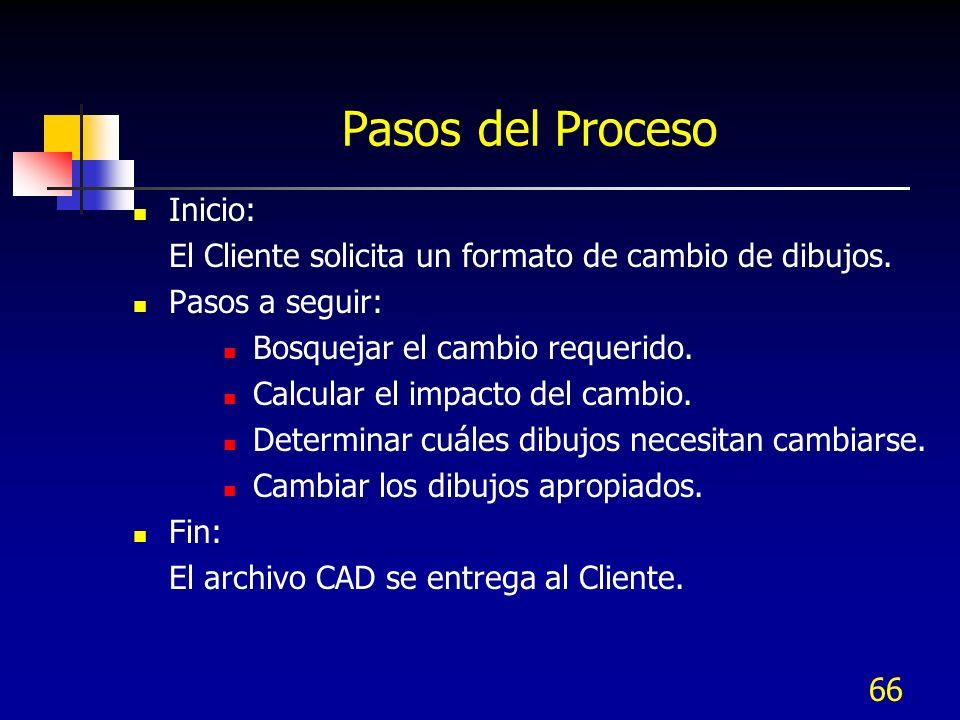 Pasos del Proceso Inicio: