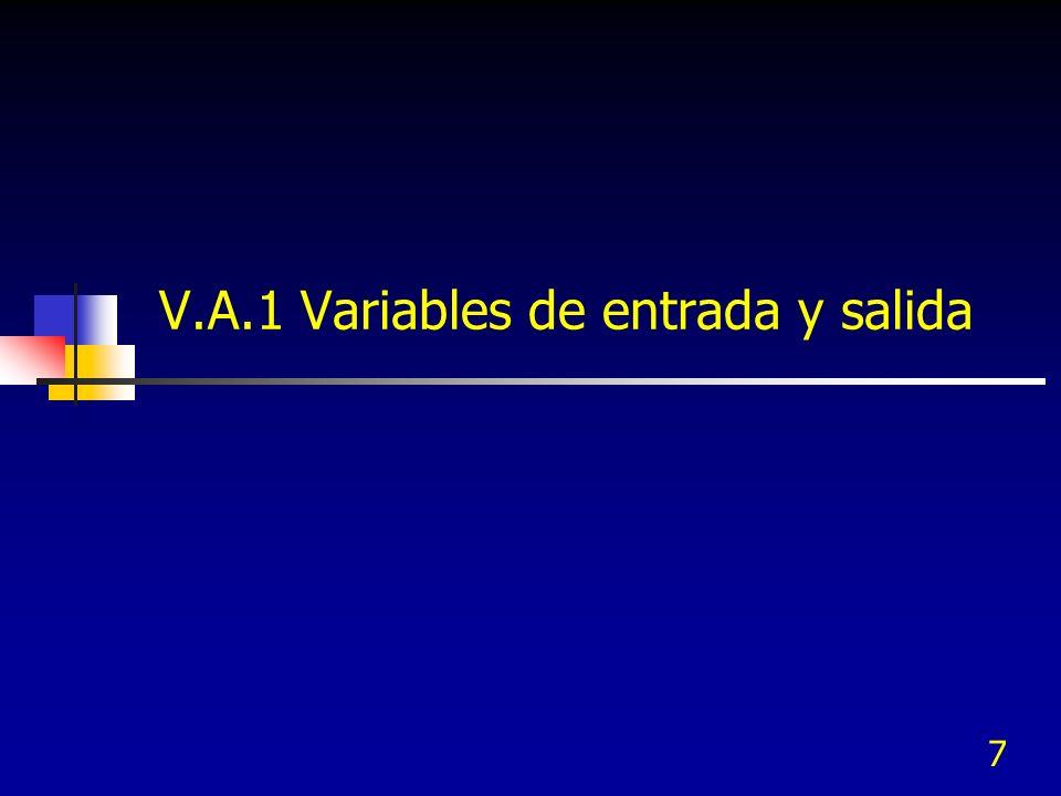 V.A.1 Variables de entrada y salida