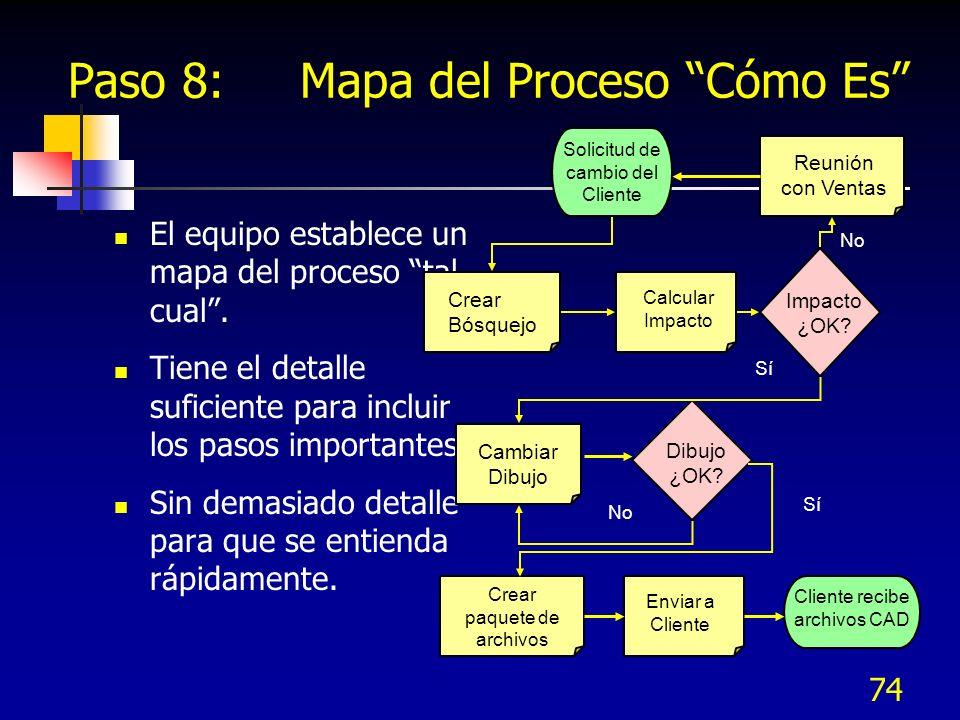Paso 8: Mapa del Proceso Cómo Es