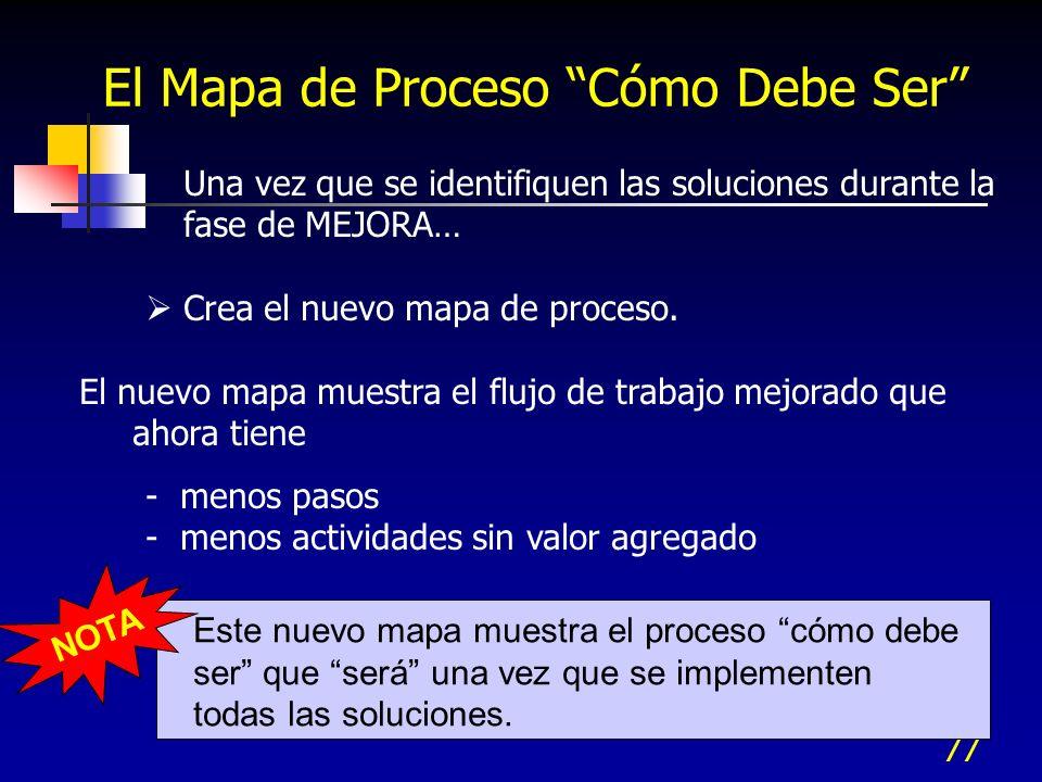 El Mapa de Proceso Cómo Debe Ser
