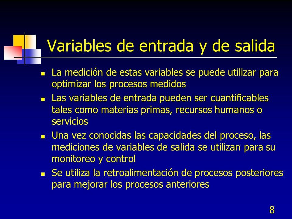 Variables de entrada y de salida
