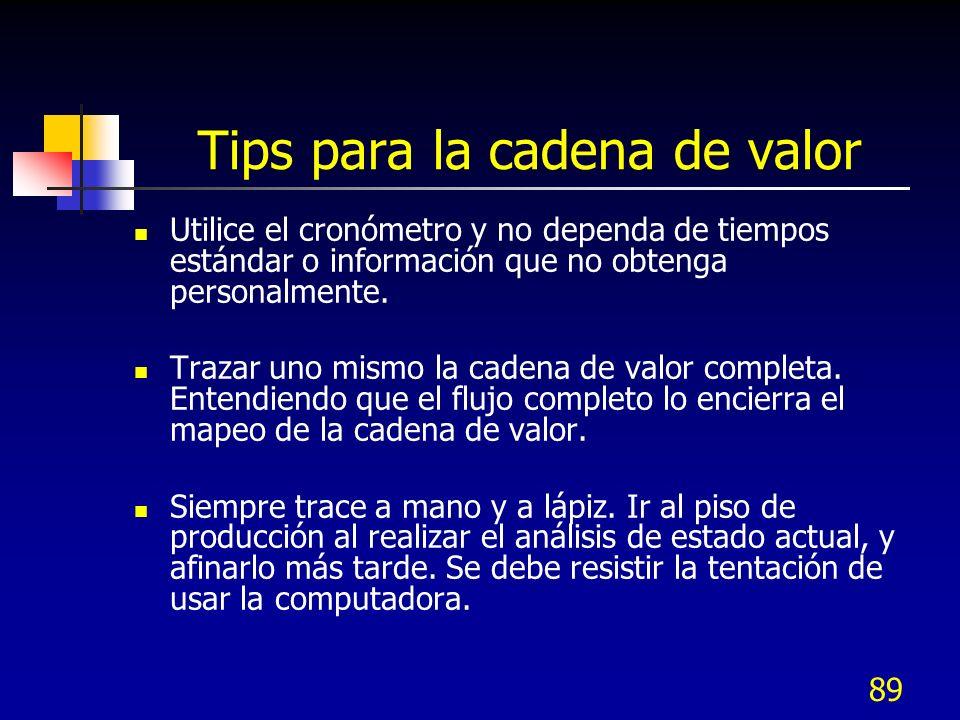 Tips para la cadena de valor