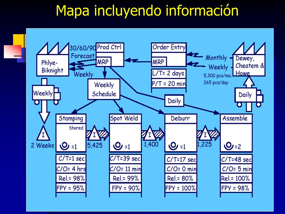 Mapa incluyendo información
