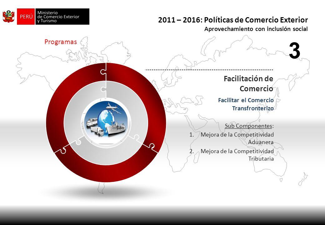 3 2011 – 2016: Políticas de Comercio Exterior Facilitación de Comercio