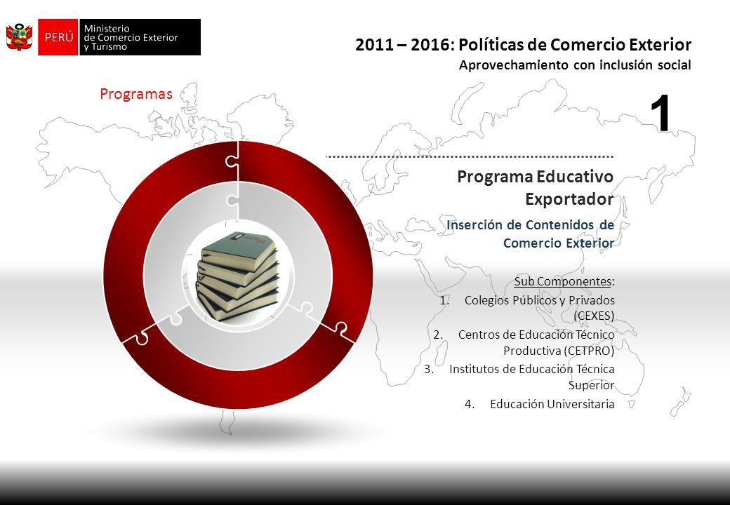 1 2011 – 2016: Políticas de Comercio Exterior