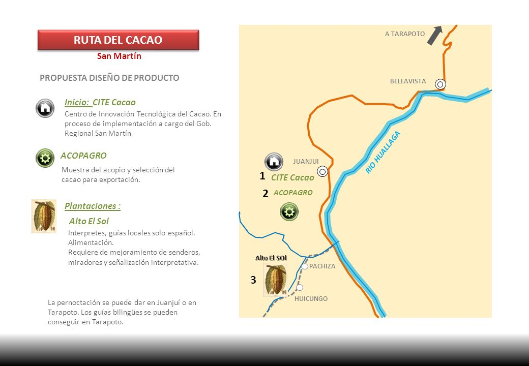 RUTA DEL CACAO 1 2 3 San Martín PROPUESTA DISEÑO DE PRODUCTO