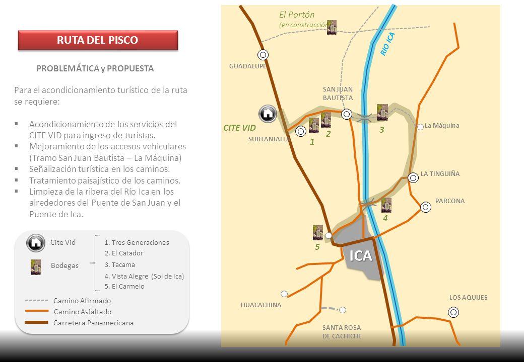 ICA RUTA DEL PISCO El Portón PROBLEMÁTICA y PROPUESTA