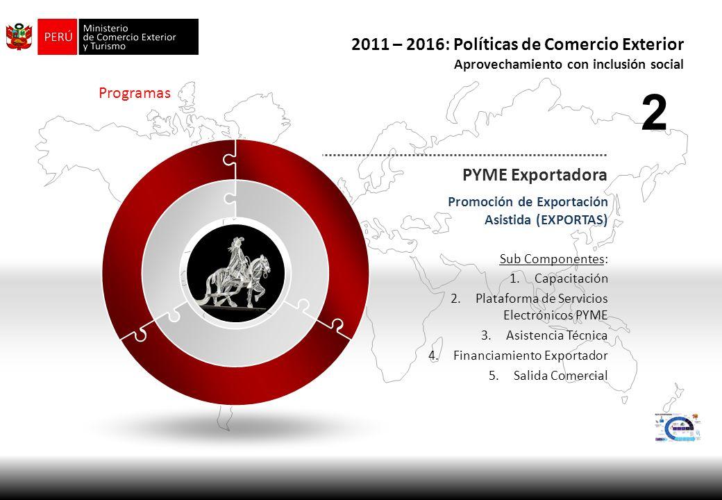 2 2011 – 2016: Políticas de Comercio Exterior PYME Exportadora