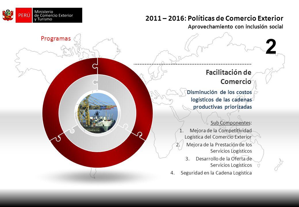 2 2011 – 2016: Políticas de Comercio Exterior Facilitación de Comercio