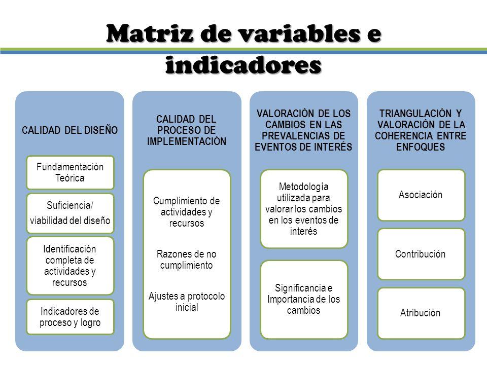 Matriz de variables e indicadores