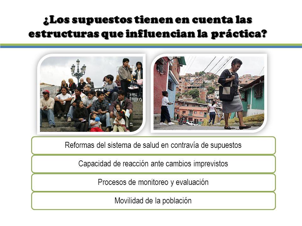 ¿Los supuestos tienen en cuenta las estructuras que influencian la práctica