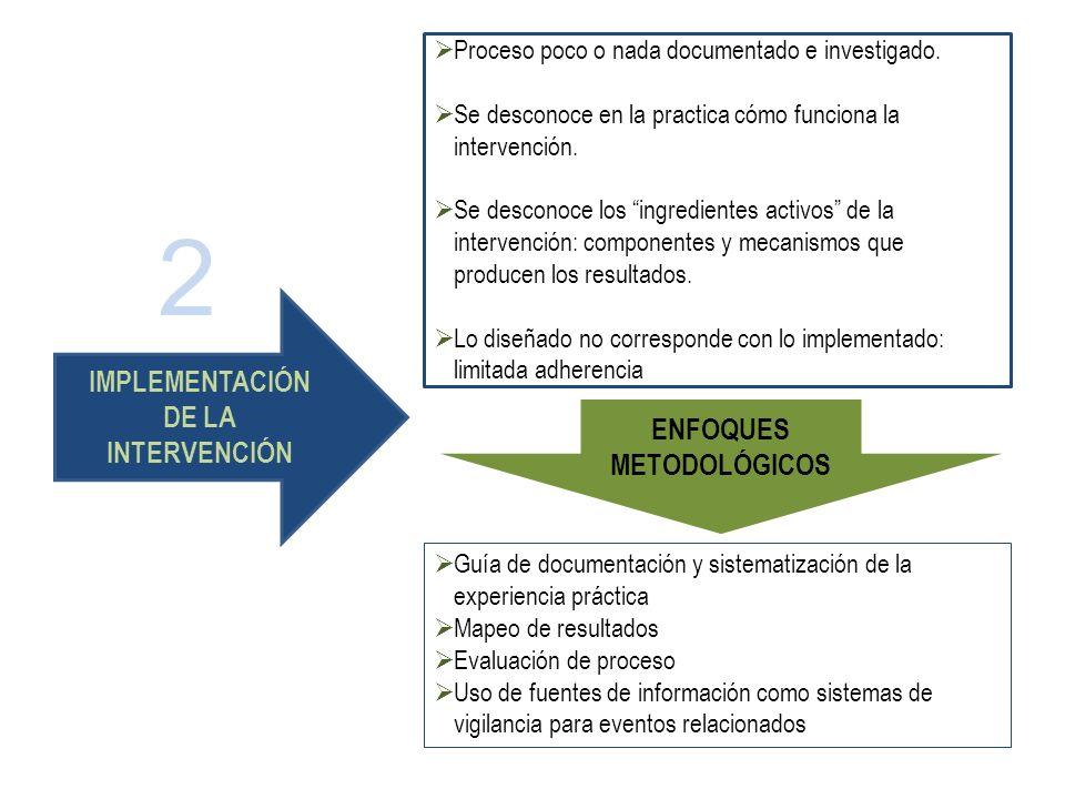 2 IMPLEMENTACIÓN DE LA INTERVENCIÓN ENFOQUES METODOLÓGICOS
