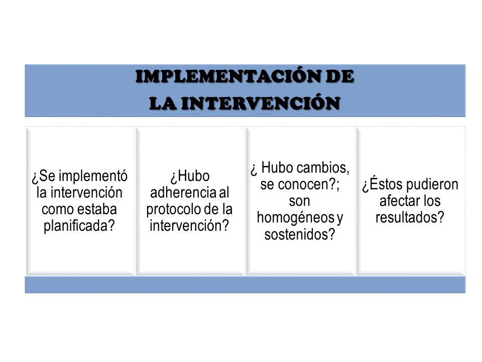 IMPLEMENTACIÓN DE LA INTERVENCIÓN