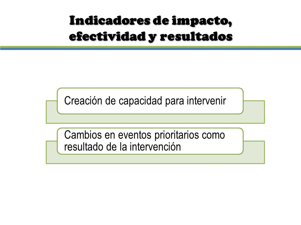Indicadores de impacto, efectividad y resultados