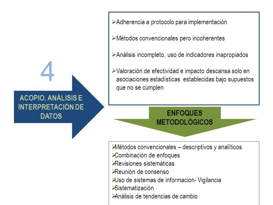 ACOPIO, ANÁLISIS E INTERPRETACIÓN DE DATOS
