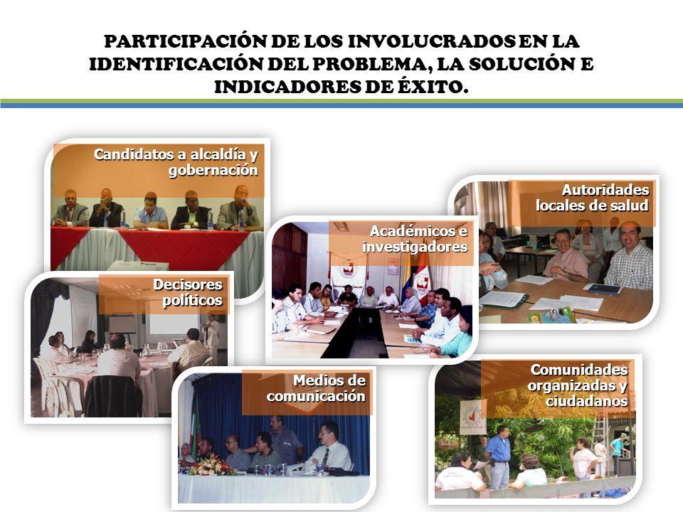 PARTICIPACIÓN DE LOS INVOLUCRADOS EN LA IDENTIFICACIÓN DEL PROBLEMA, LA SOLUCIÓN E INDICADORES DE ÉXITO.