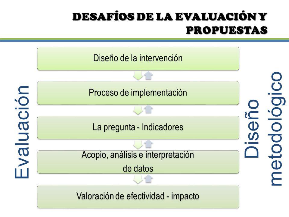 Diseño metodológico Evaluación DESAFÍOS DE LA EVALUACIÓN Y PROPUESTAS