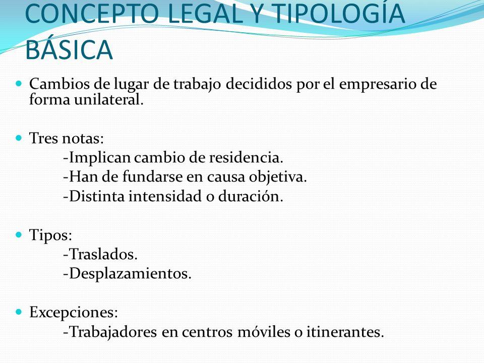 CONCEPTO LEGAL Y TIPOLOGÍA BÁSICA