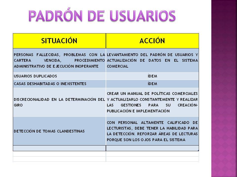 PADRÓN DE USUARIOS