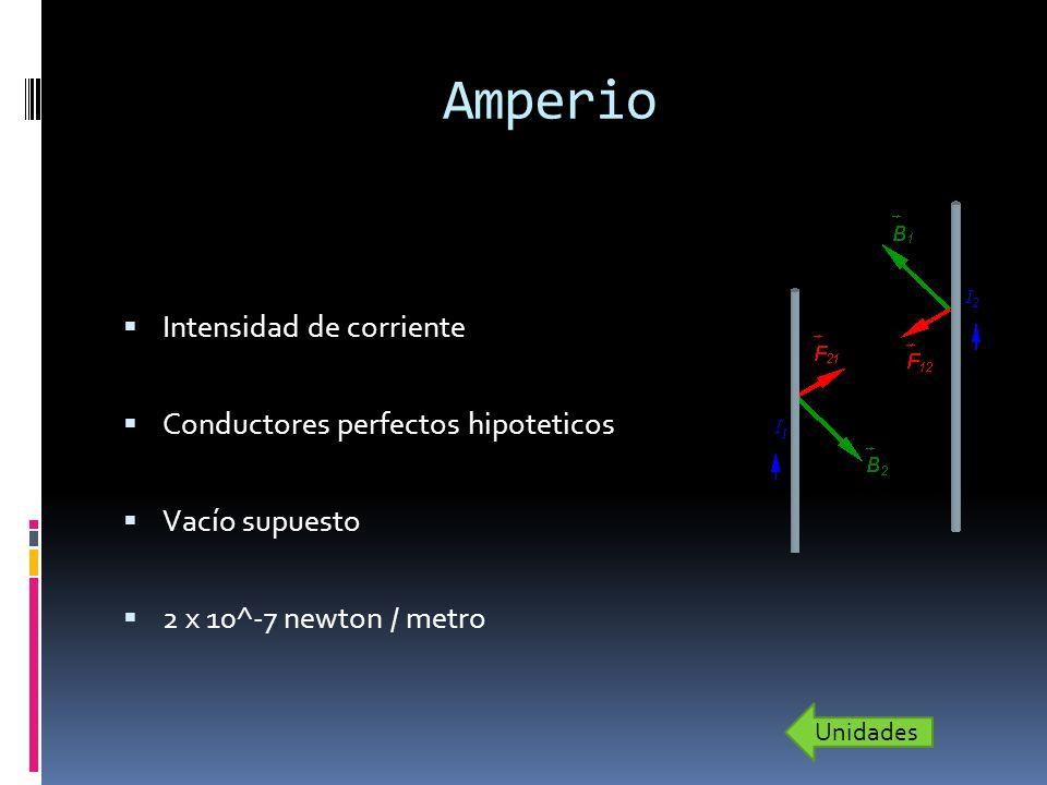 Amperio Intensidad de corriente Conductores perfectos hipoteticos