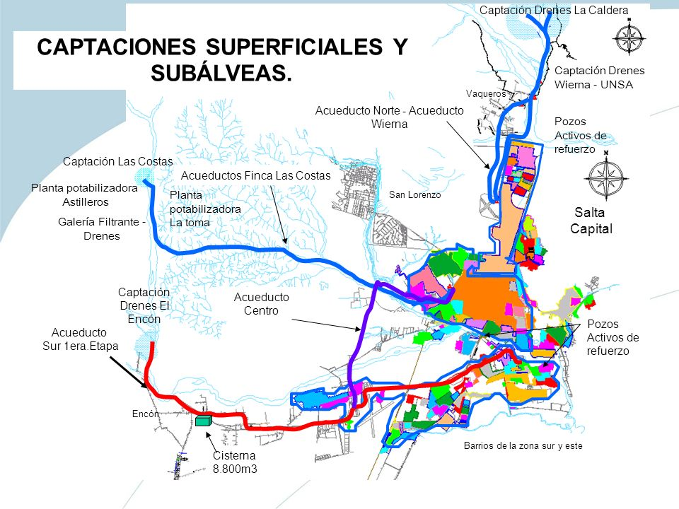CAPTACIONES SUPERFICIALES Y SUBÁLVEAS.