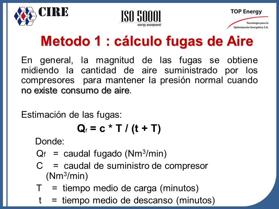 Metodo 1 : cálculo fugas de Aire